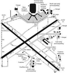 airport diagram/sketch