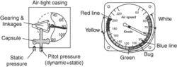 air-speed indicator (ASI)