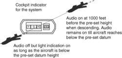 altitude alert system