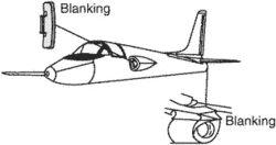 blanking