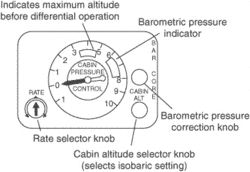 cabin pressure regulator