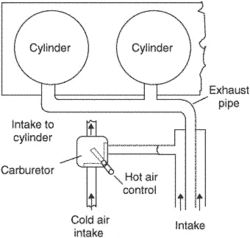 carburetor air-heater
