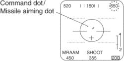 command dot