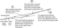 double track error