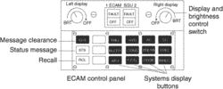 electronic centralized aircraft monitoring system (ECAM)