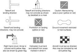 ground signals