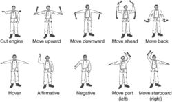 helicopter marshaling signals