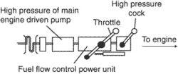HP (high-pressure) cock