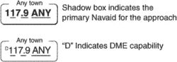navigational aid (NAVAID/Navaid)