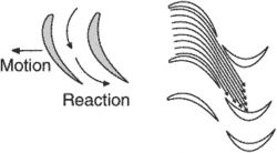 reaction turbine