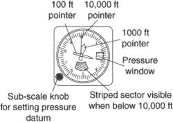 sensitive altimeter