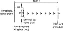 terminal bar lights