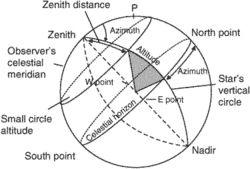 zenith distance (ZD)