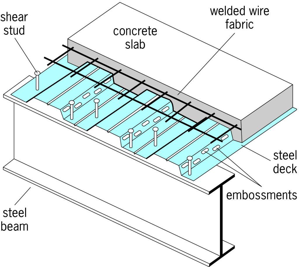 Exelent Compustar Wiring Diagram Embellishment - Wiring Diagrams ...