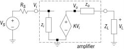 Amplifier model with source, load, and input and output impedances