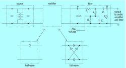 Diode detector circuit