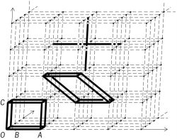 A space lattice, two possible unit cells, and the environment of a point