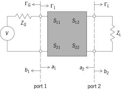 A two-port inserted between a load and a generator