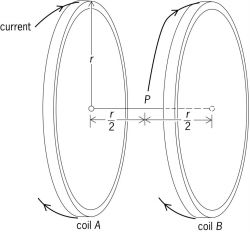 Helmholtz coils separated by distance r , resulting in a nearly uniform field of point P