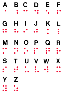 Braille System Definition Of By Medical