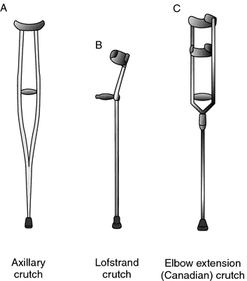 Kitchen Aids For Disabled Crutches - Mobility Aids and Walking Aids