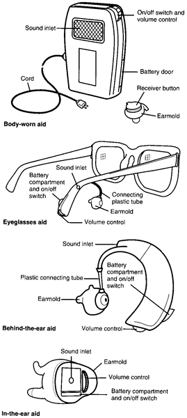 eyeglass model hearing aid