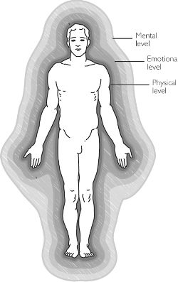 etheric layers - definition of etheric layers in the Medical ...