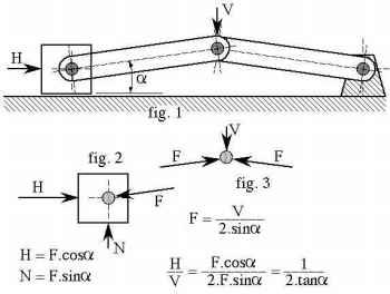 Actual Mechanical Advantage FormulaActual Mechanical Advantage Formula