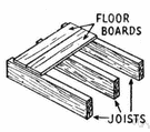 trimmer joist - joist that receives the end of a header in floor or roof framing in order to leave an opening for a staircase or chimney etc.