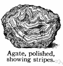 agate - an impure form of quartz consisting of banded chalcedony