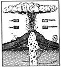 volcanism - the phenomena associated with volcanic activity