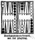 backgammon - a board game for two players