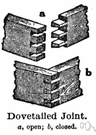 dovetail - a mortise joint formed by interlocking tenons and mortises