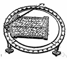 nephoscope - a measuring instrument that uses a grid for measuring the altitude, direction, and velocity of movement of clouds