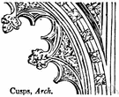 cusp - point formed by two intersecting arcs (as from the intrados of a Gothic arch)