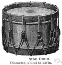 snare - a small drum with two heads and a snare stretched across the lower head