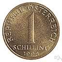 Austrian monetary unit - monetary unit in Austria