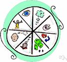 dharma - basic principles of the cosmos