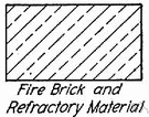 refractory - lining consisting of material with a high melting point