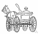 Driving axle - the axle of a self-propelled vehicle that provides the driving power