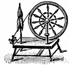 spinning wheel - a small domestic spinning machine with a single spindle that is driven by hand or foot