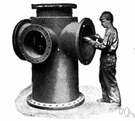 pipe fitting - fitting consisting of threaded pieces of pipe for joining pipes together
