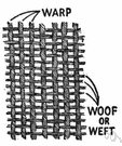 weft - the yarn woven across the warp yarn in weaving