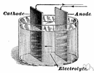electrolyte - a solution that conducts electricity