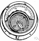 manometer - a pressure gauge for comparing pressures of a gas