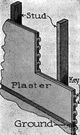 lath - a narrow thin strip of wood used as backing for plaster or to make latticework