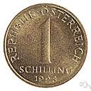Austrian schilling - formerly the basic unit of money in Austria
