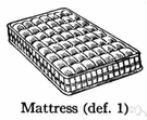 mattress - a large thick pad filled with resilient material and often incorporating coiled springs, used as a bed or part of a bed
