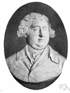 Charles James Fox - English statesman who supported American independence and the French Revolution (1749-1806)