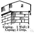coping - brick that is laid sideways at the top of a wall